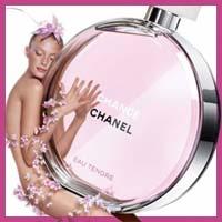 Види елітної парфумерії