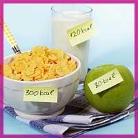 Підрахунок калорій - даремне заняття?